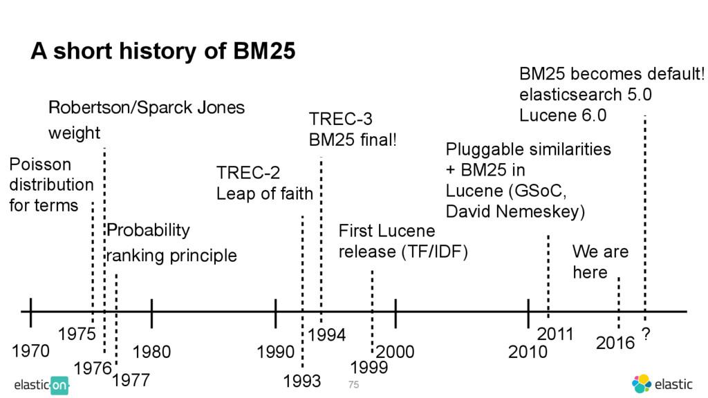 A short history of BM25 75 Probability   rankin...