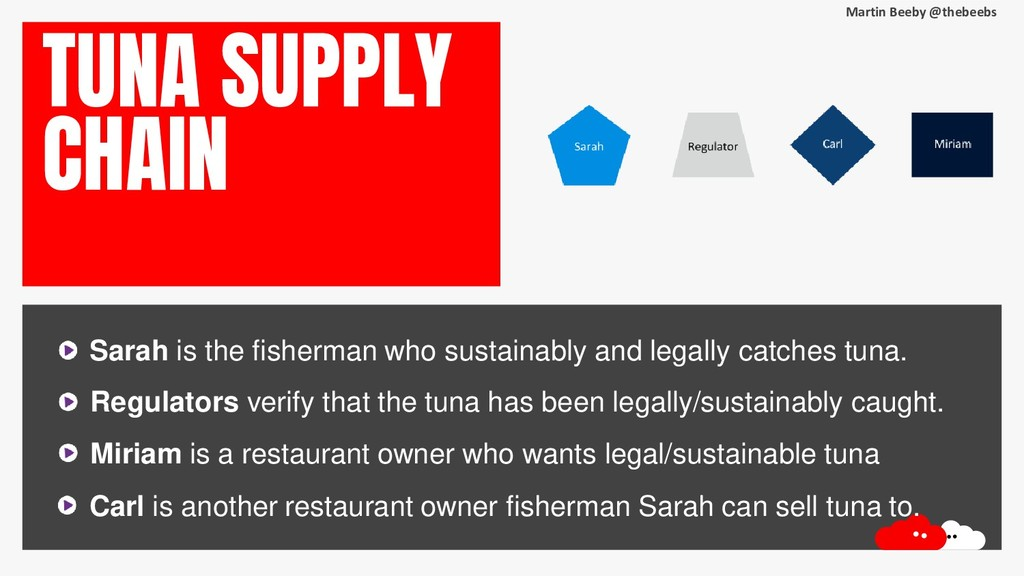 Martin Beeby @thebeebs TUNA SUPPLY CHAIN Sarah ...