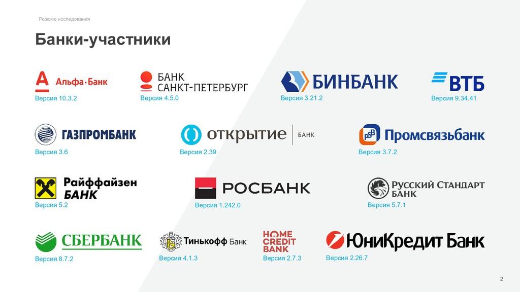 Банки-участники 2 Резюме исследования Версия 3....