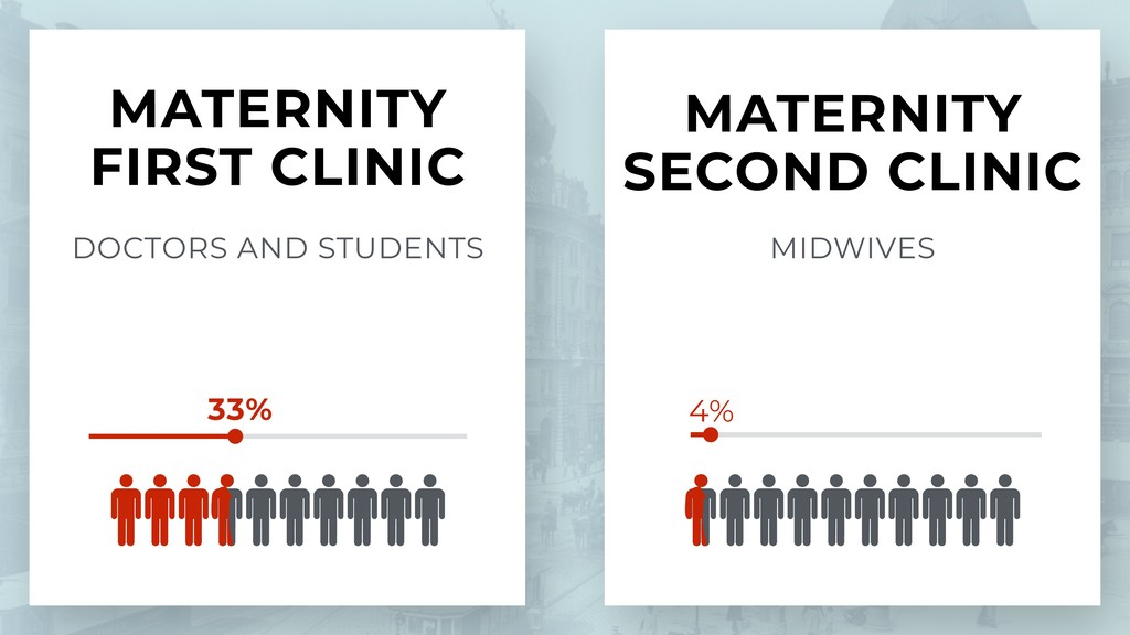 3 MATERNITY FIRST CLINIC DOCTORS AND STUDENTS 3...