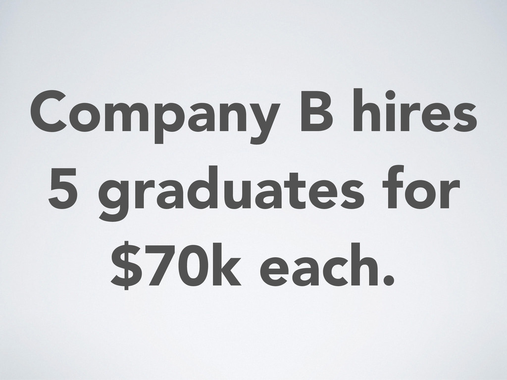 Company B hires 5 graduates for $70k each.