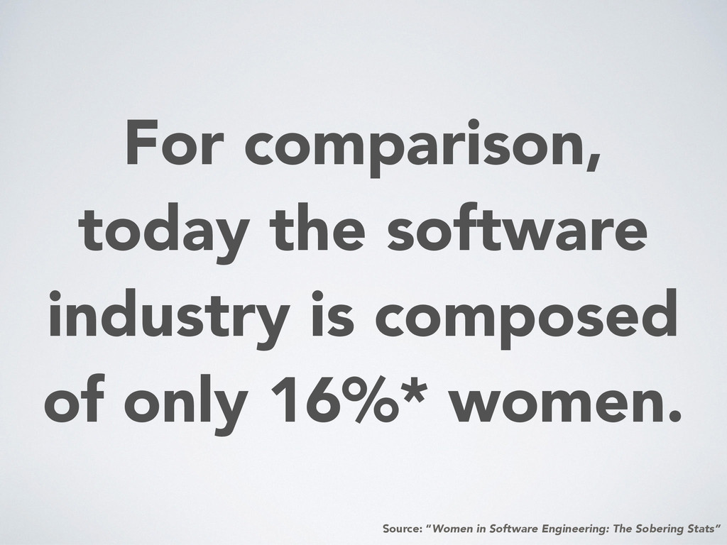 For comparison, today the software industry is ...