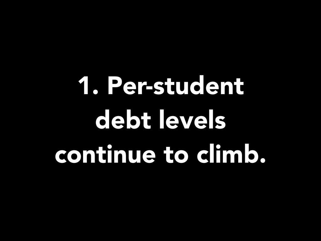 1. Per-student debt levels continue to climb.