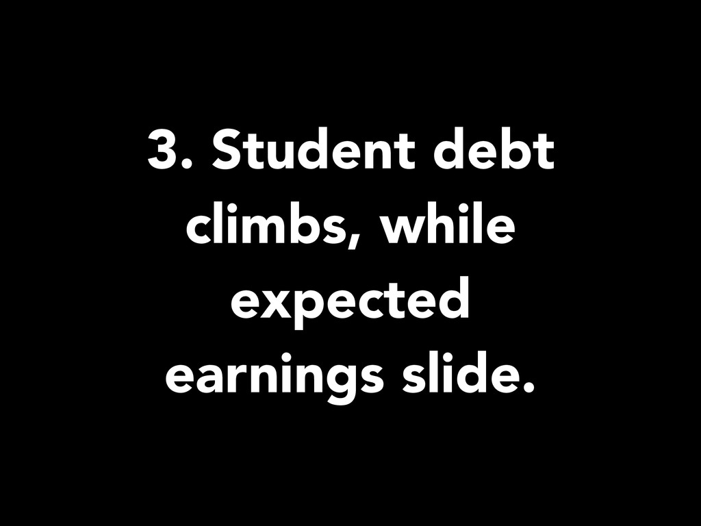 3. Student debt climbs, while expected earnings...