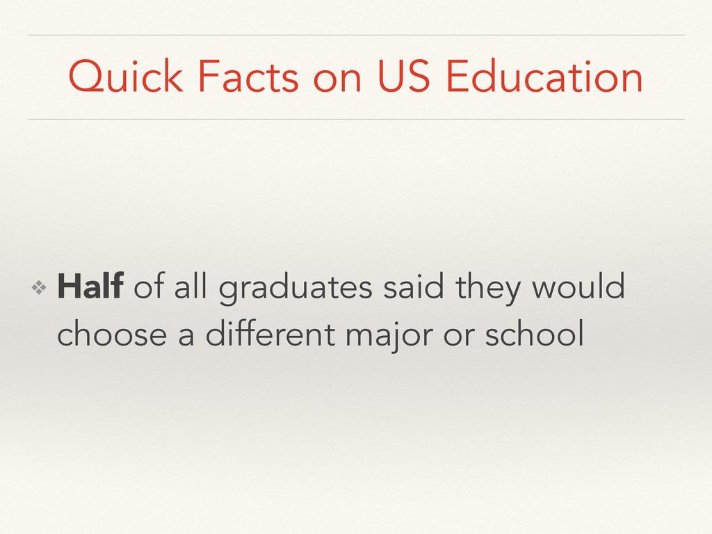Quick Facts on US Education ❖ Half of all gradu...