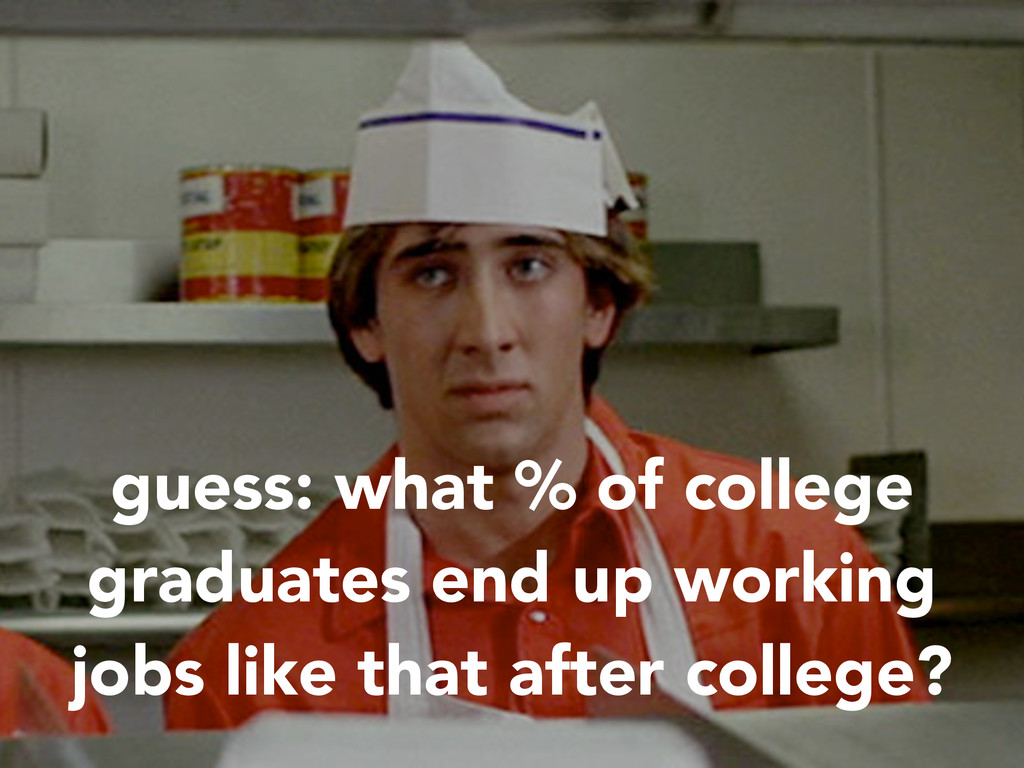 guess: what % of college graduates end up worki...