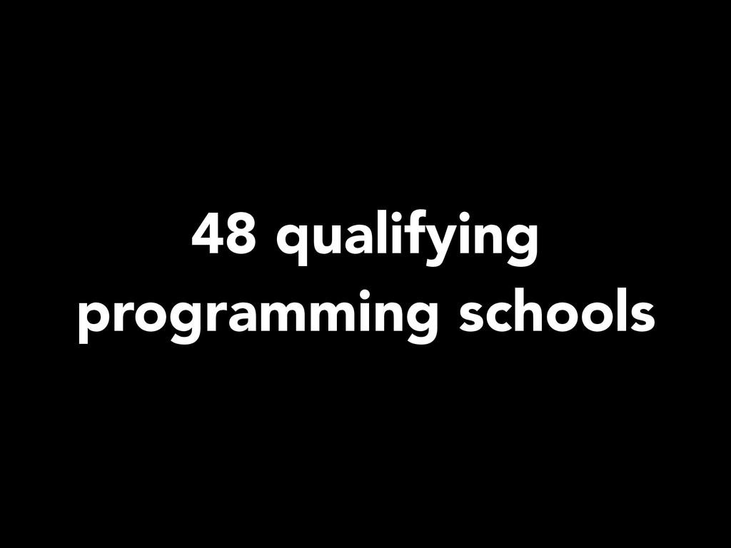 48 qualifying programming schools