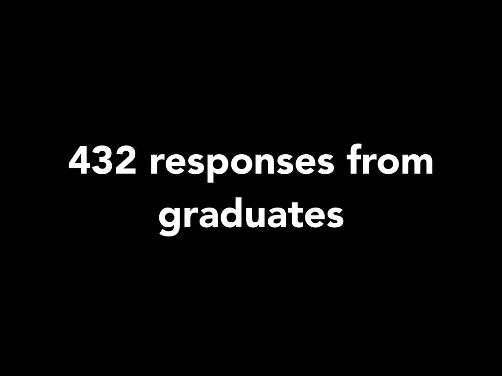 432 responses from graduates