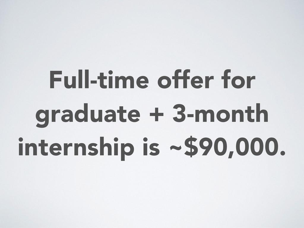 Full-time offer for graduate + 3-month internsh...