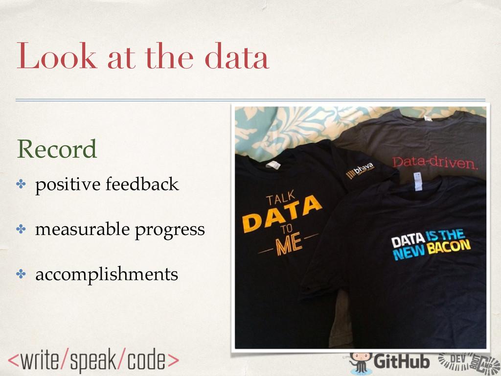 Look at the data ✤ positive feedback! ✤ measura...