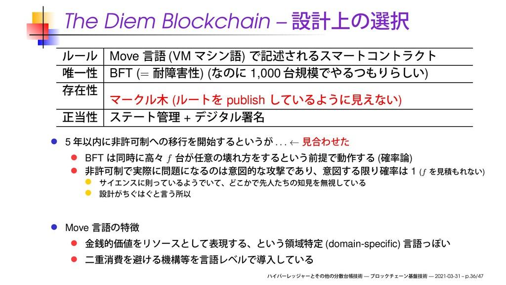 The Diem Blockchain – Move (VM ) BFT (= ) ( 1,0...