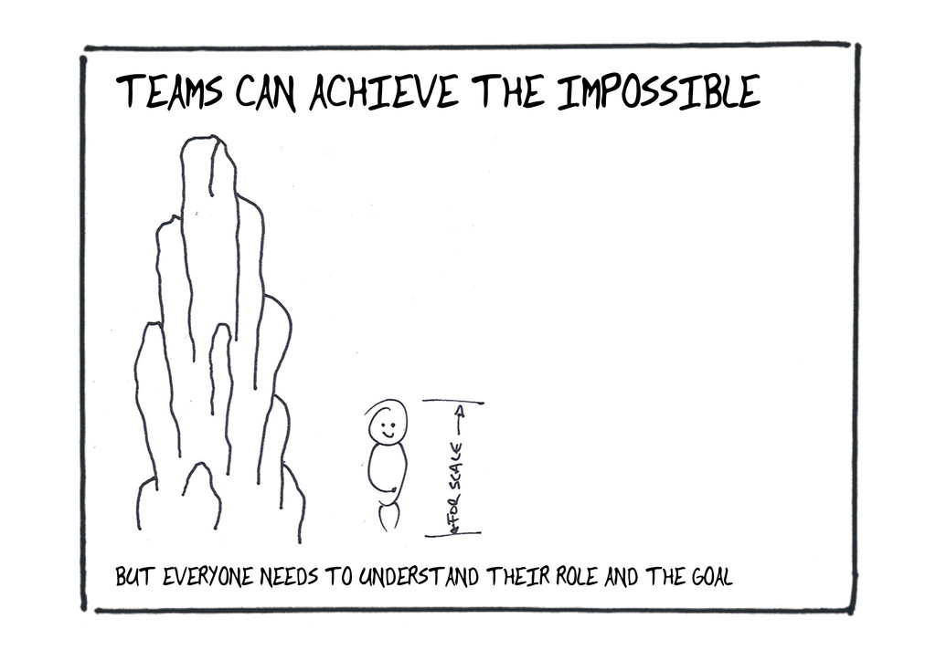 TEAMS CAN ACHIEVE THE IMPOSSIBLE BUT EVERYONE N...