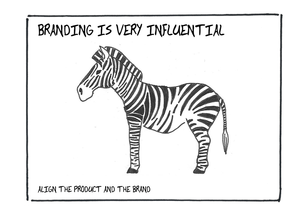 BRANDING IS VERY INFLUENTIAL ALIGN THE PRODUCT ...