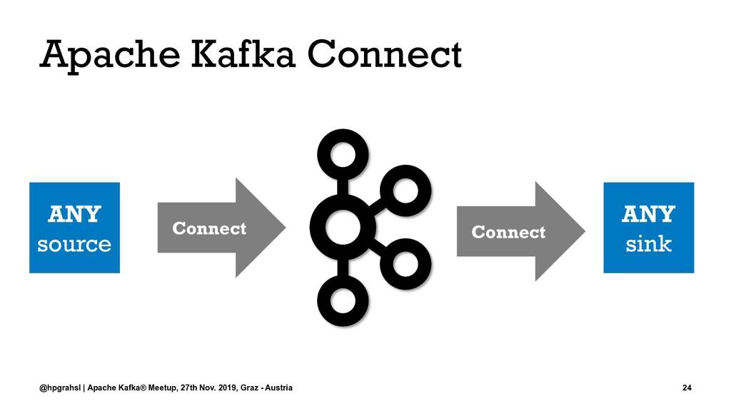 Apache Kafka Connect @hpgrahsl | Apache Kafka® ...