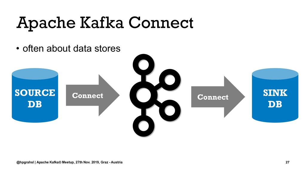 Apache Kafka Connect • often about data stores ...