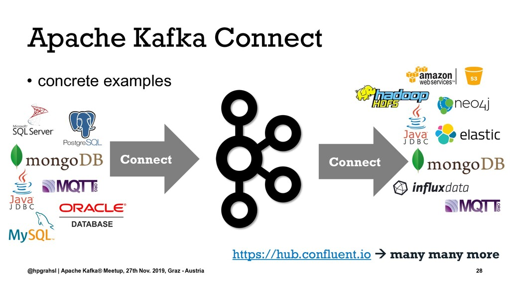 Apache Kafka Connect • concrete examples @hpgra...