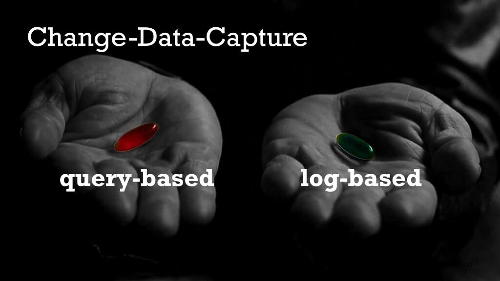 Change-Data-Capture @hpgrahsl | Apache Kafka® M...