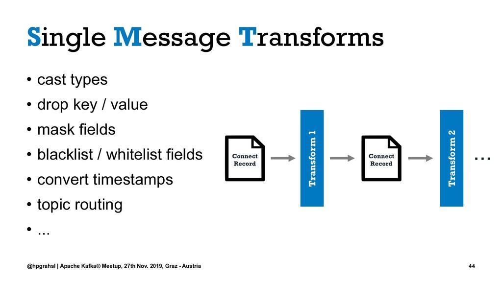 Single Message Transforms • cast types • drop k...