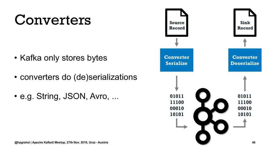 Converters • Kafka only stores bytes • converte...