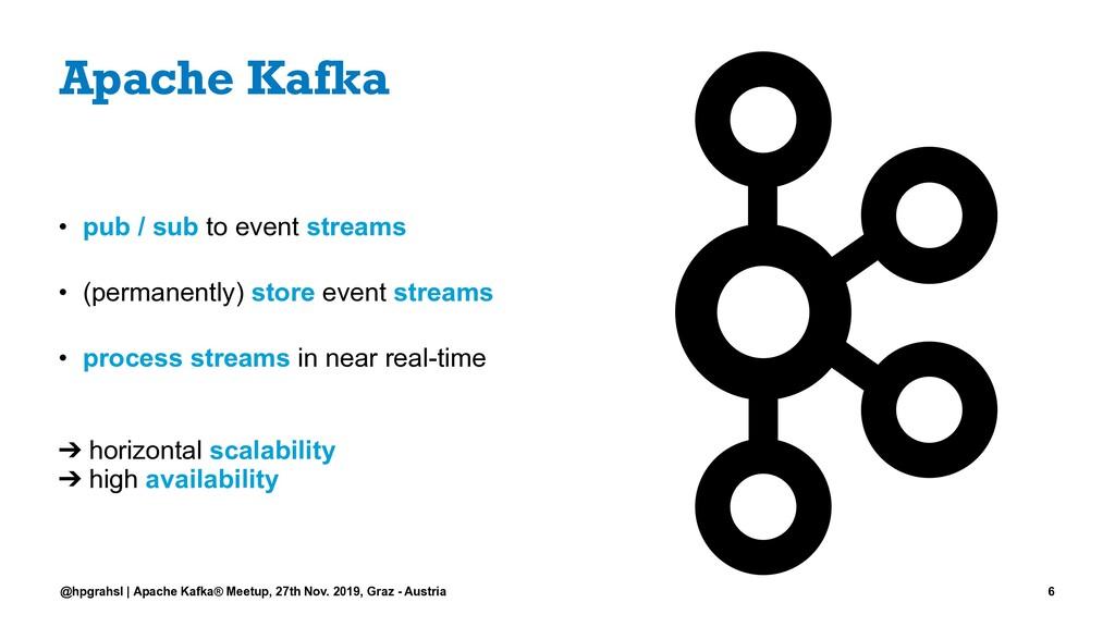 Apache Kafka • pub / sub to event streams • (pe...