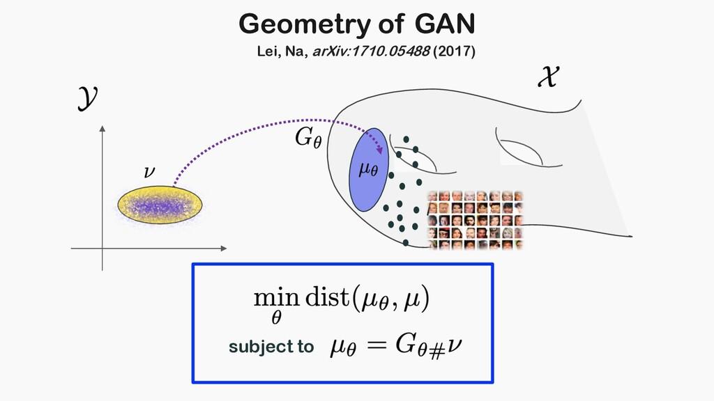 Geometry of GAN subject to Lei, Na, arXiv:1710....