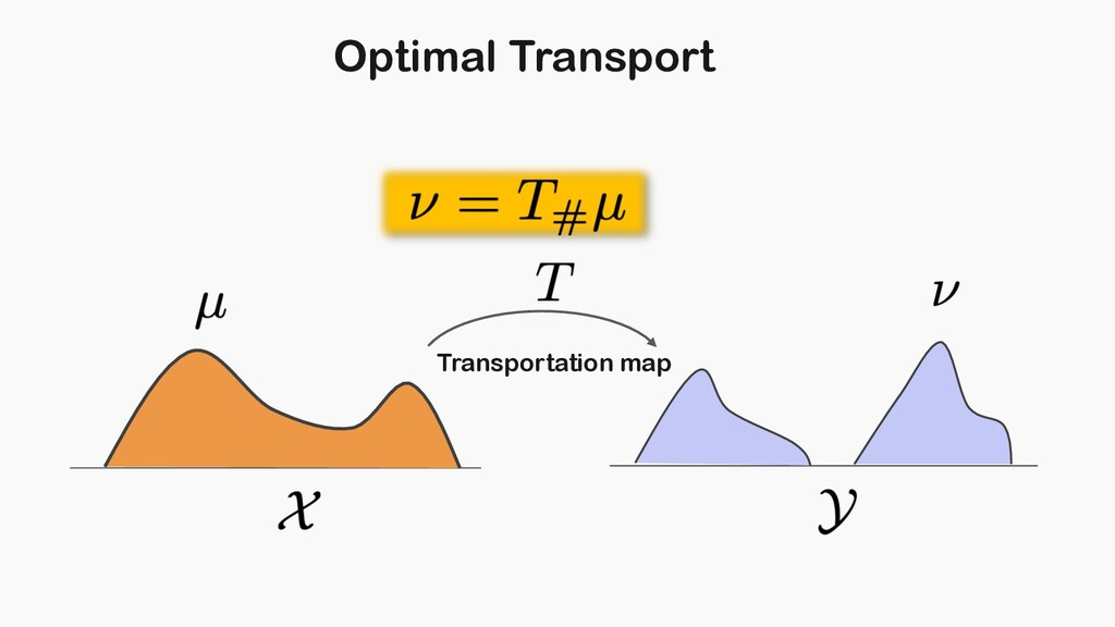 Optimal Transport Transportation map