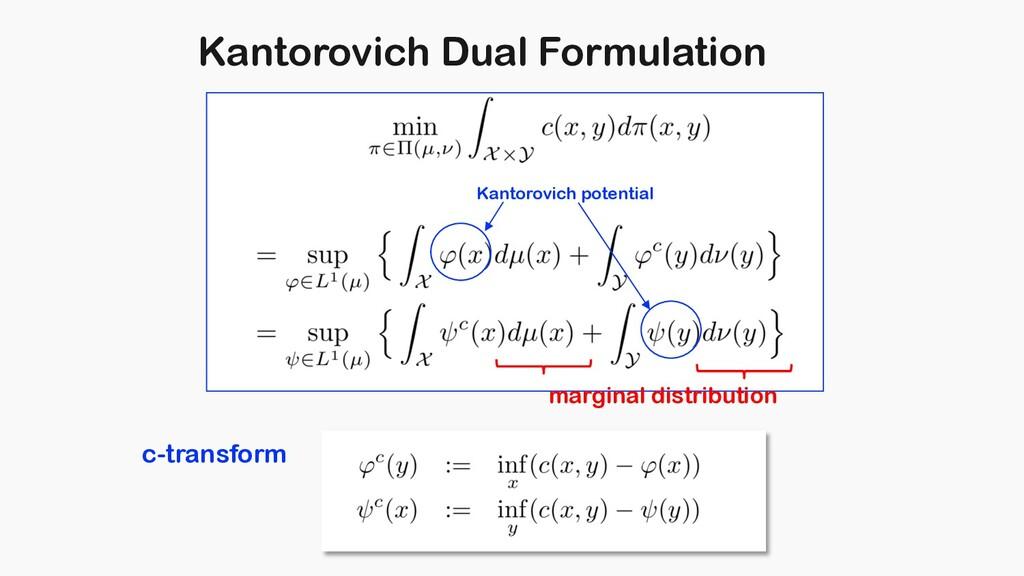 Kantorovich Dual Formulation c-transform margin...