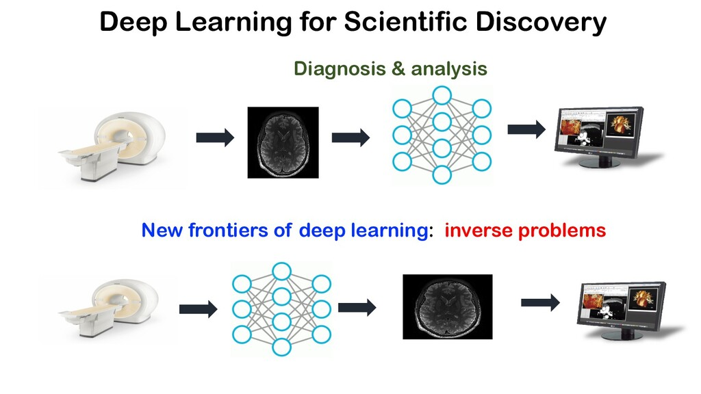 Deep Learning for Scientific Discovery Diagnosi...
