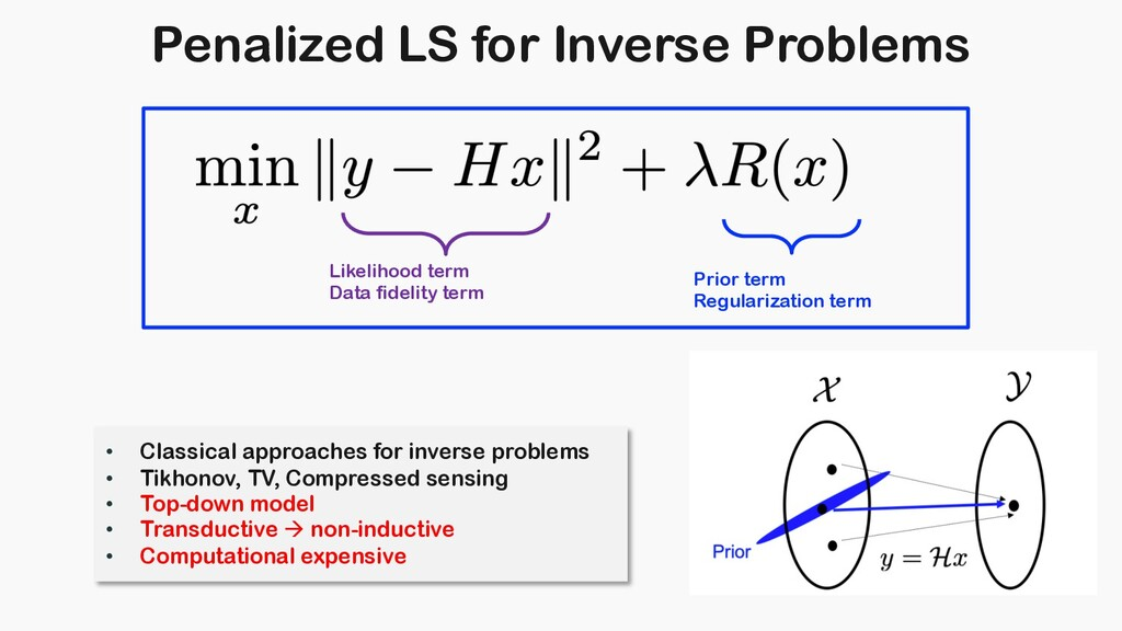 Penalized LS for Inverse Problems Likelihood te...