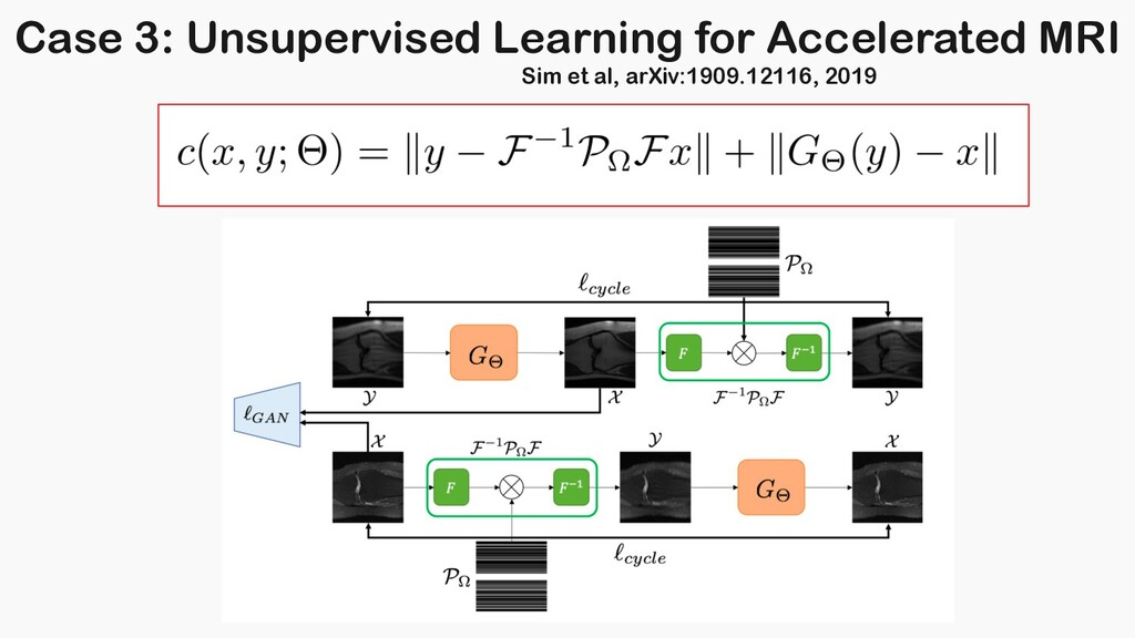 Case 3: Unsupervised Learning for Accelerated M...
