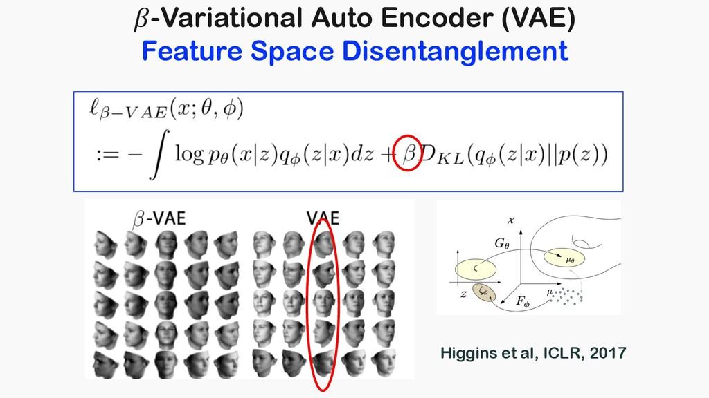 -Variational Auto Encoder (VAE) Feature Space D...