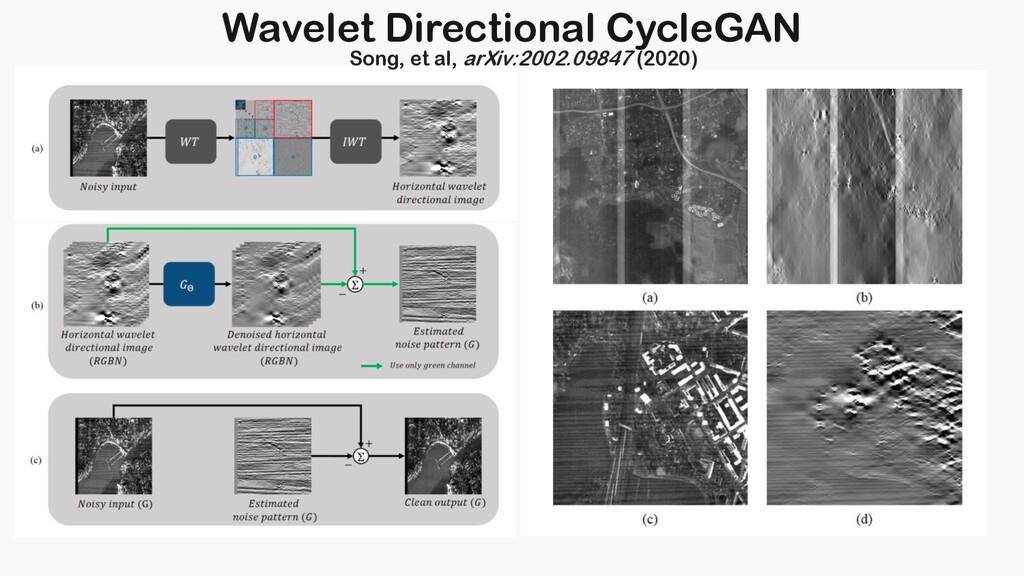 Wavelet Directional CycleGAN Song, et al, arXiv...