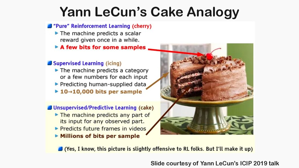 Yann LeCun's Cake Analogy Slide courtesy of Yan...