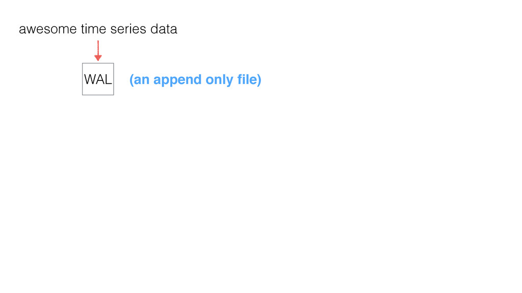 awesome time series data WAL (an append only fil...