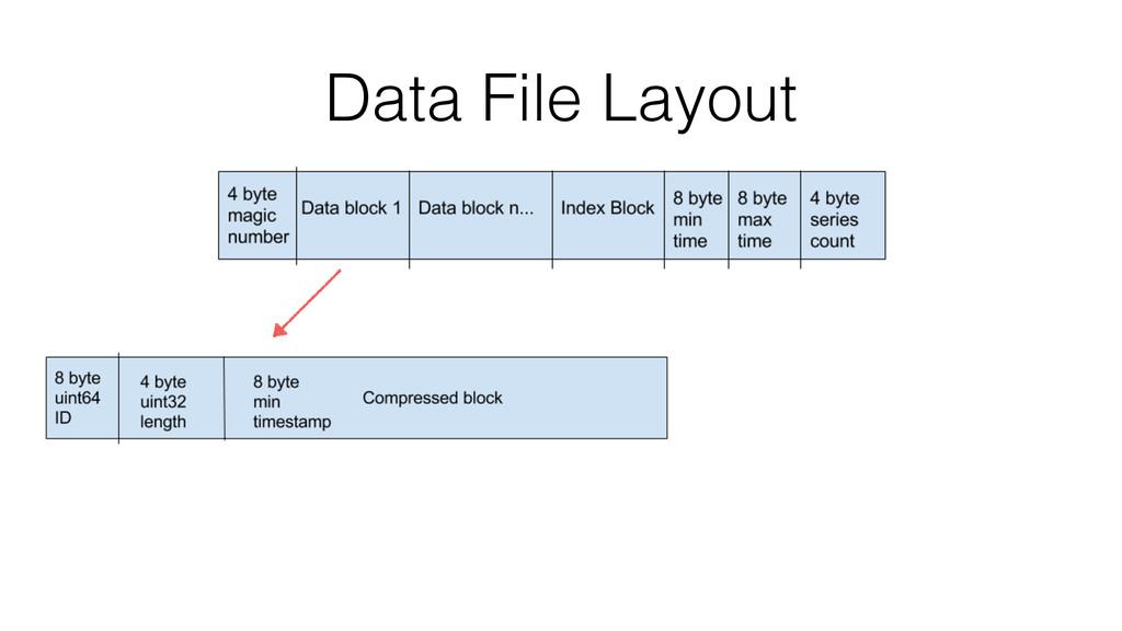 Data File Layout