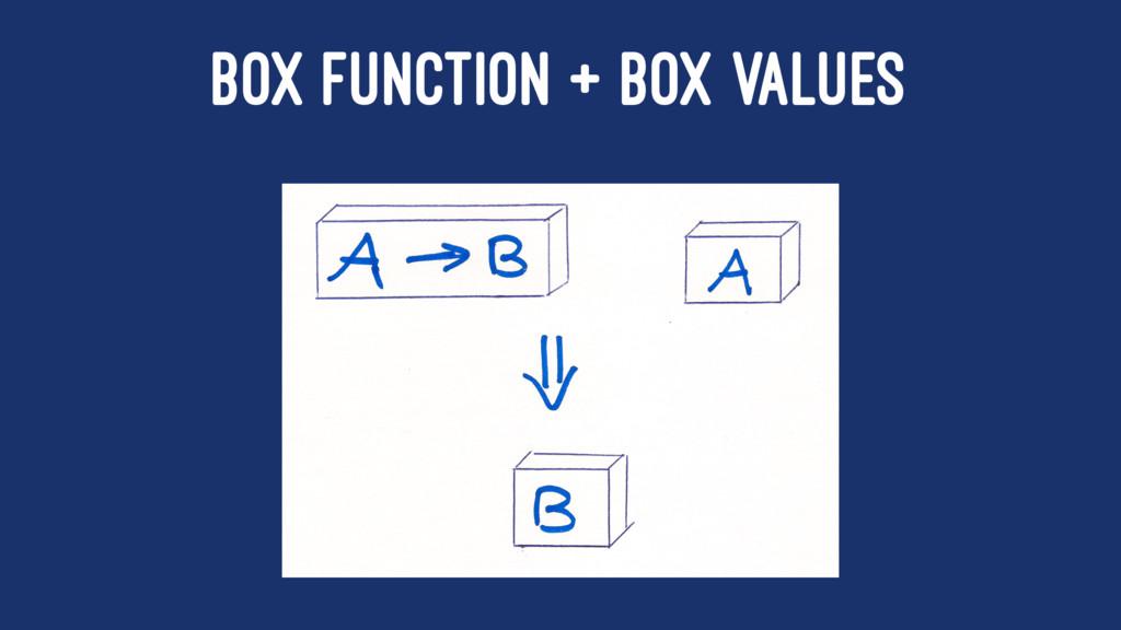 BOX FUNCTION + BOX VALUES