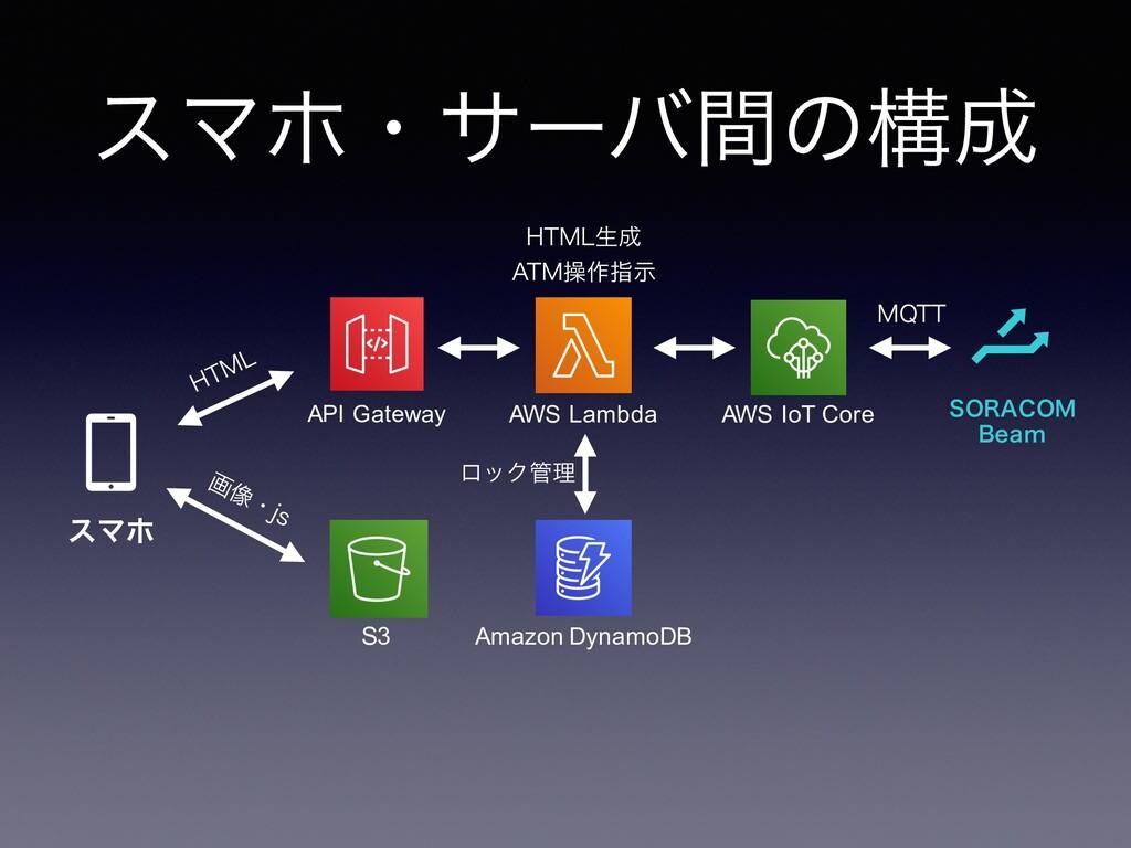 εϚϗɾαʔόؒͷߏ AWS Lambda Amazon DynamoDB AWS IoT ...