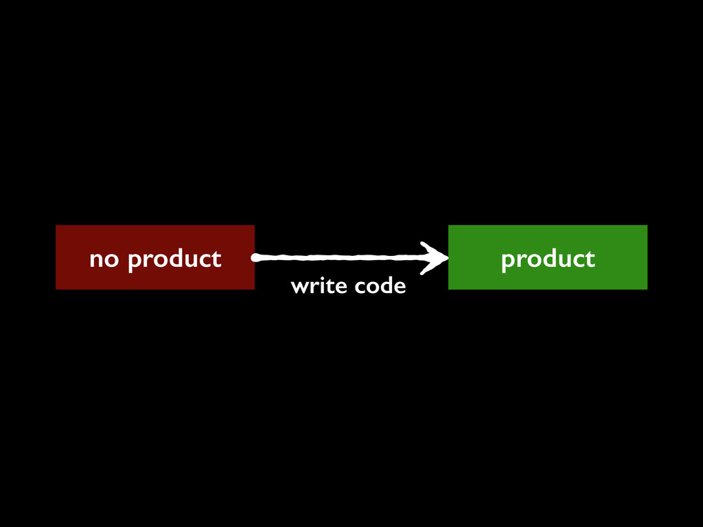 no product product write code