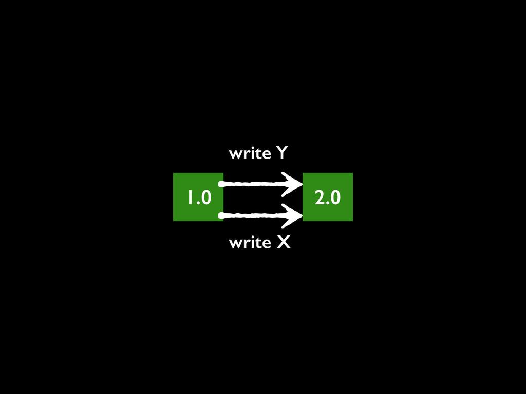 1.0 write X 2.0 write Y