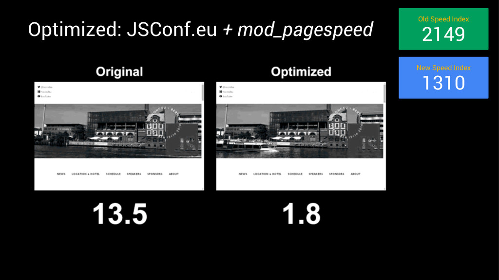 Optimized: JSConf.eu + mod_pagespeed Old Speed ...