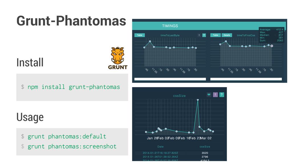 Grunt-Phantomas $ npm install grunt-phantomas I...