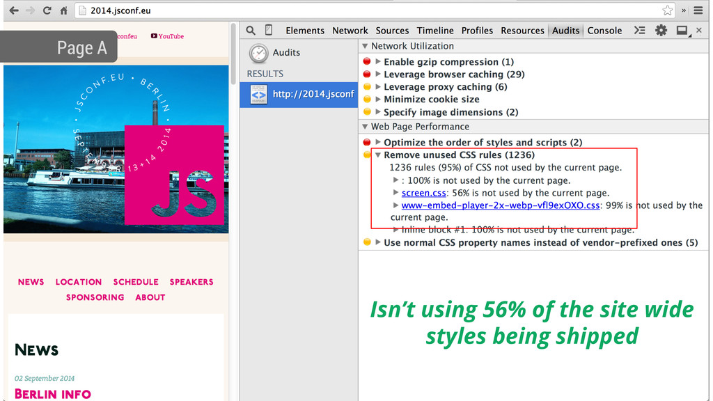 Isn't using 56% of the site wide styles being s...