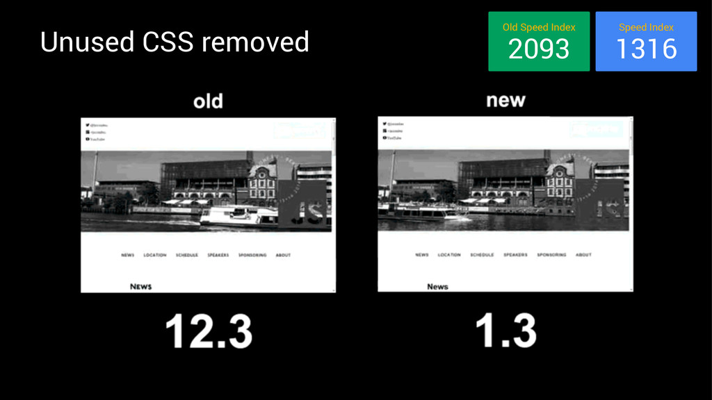 Unused CSS removed Speed Index 1316 Old Speed I...