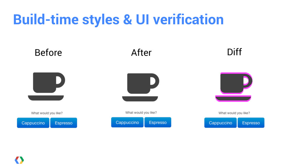 Build-time styles & UI verification Before Afte...