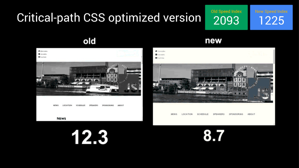 Critical-path CSS optimized version New Speed I...