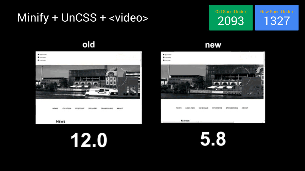 Minify + UnCSS + <video> New Speed Index 1327 O...
