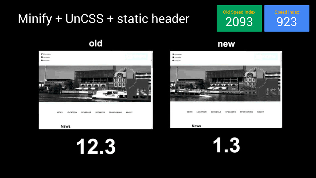 Minify + UnCSS + static header Speed Index 923 ...