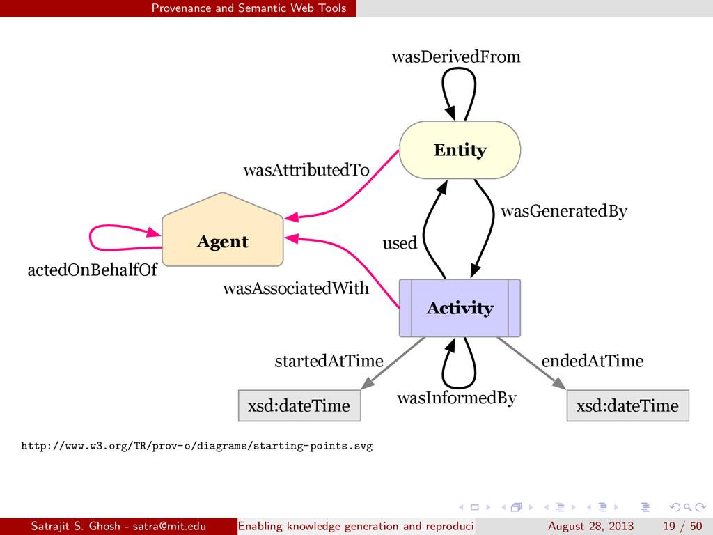 Provenance and Semantic Web Tools used endedAtT...