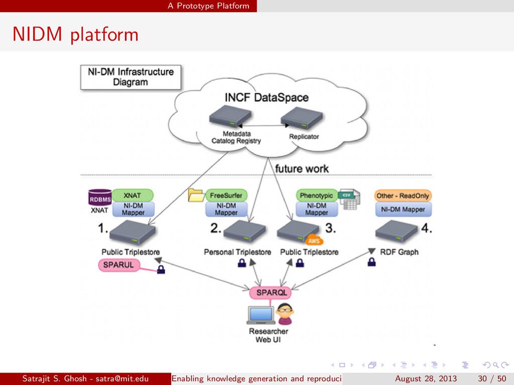 A Prototype Platform NIDM platform Satrajit S. ...