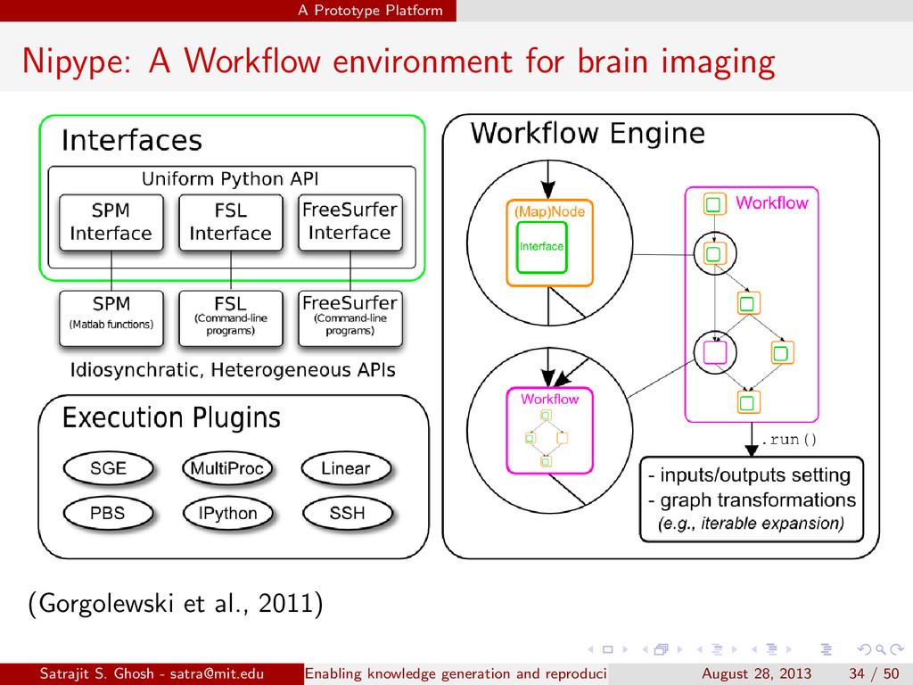 A Prototype Platform Nipype: A Workflow environm...